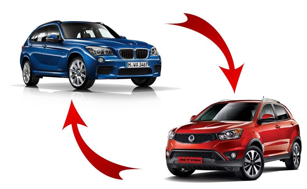 обмен авто на авто, обмен авто, авто на обмен, меняю авто на авто, обменяю автомобиль на автомобиль
